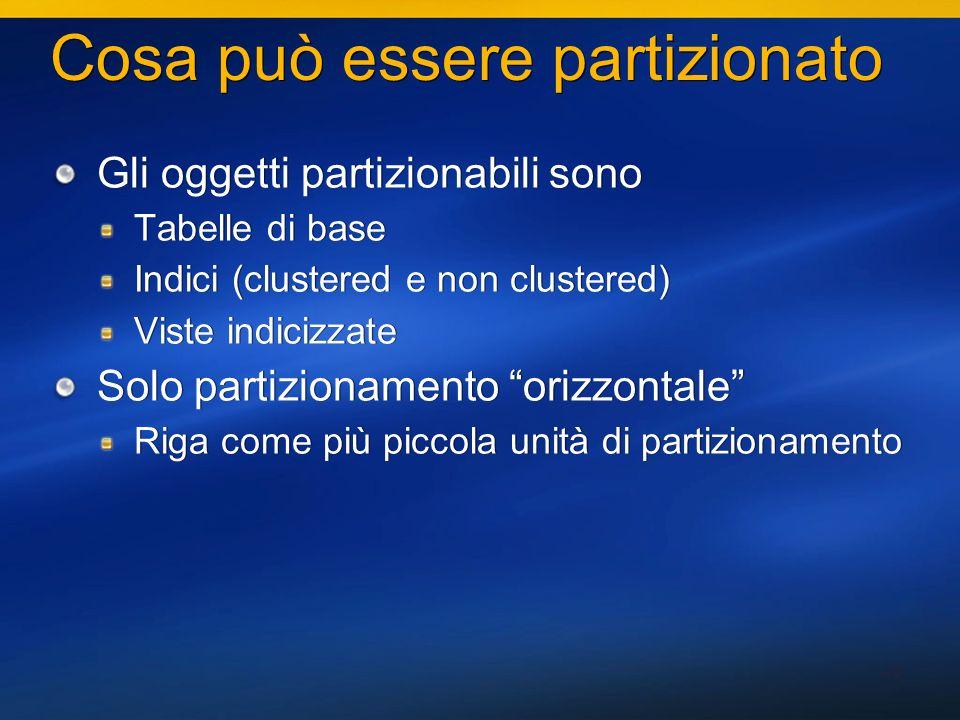 48 Cosa può essere partizionato Gli oggetti partizionabili sono Tabelle di base Indici (clustered e non clustered) Viste indicizzate Solo partizioname