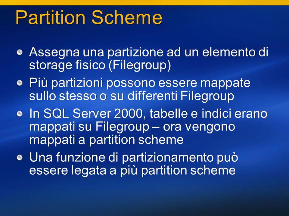 51 Partition Scheme Assegna una partizione ad un elemento di storage fisico (Filegroup) Più partizioni possono essere mappate sullo stesso o su differenti Filegroup In SQL Server 2000, tabelle e indici erano mappati su Filegroup – ora vengono mappati a partition scheme Una funzione di partizionamento può essere legata a più partition scheme Assegna una partizione ad un elemento di storage fisico (Filegroup) Più partizioni possono essere mappate sullo stesso o su differenti Filegroup In SQL Server 2000, tabelle e indici erano mappati su Filegroup – ora vengono mappati a partition scheme Una funzione di partizionamento può essere legata a più partition scheme