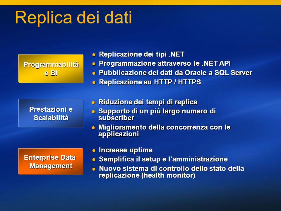 53 Enterprise Data Management Programmabilità e BI Prestazioni e Scalabilità Replica dei dati Replicazione dei tipi.NET Replicazione dei tipi.NET Prog