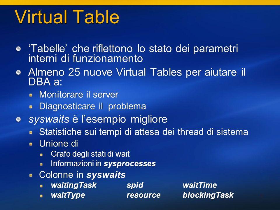 9 Virtual Table Tabelle che riflettono lo stato dei parametri interni di funzionamento Almeno 25 nuove Virtual Tables per aiutare il DBA a: Monitorare