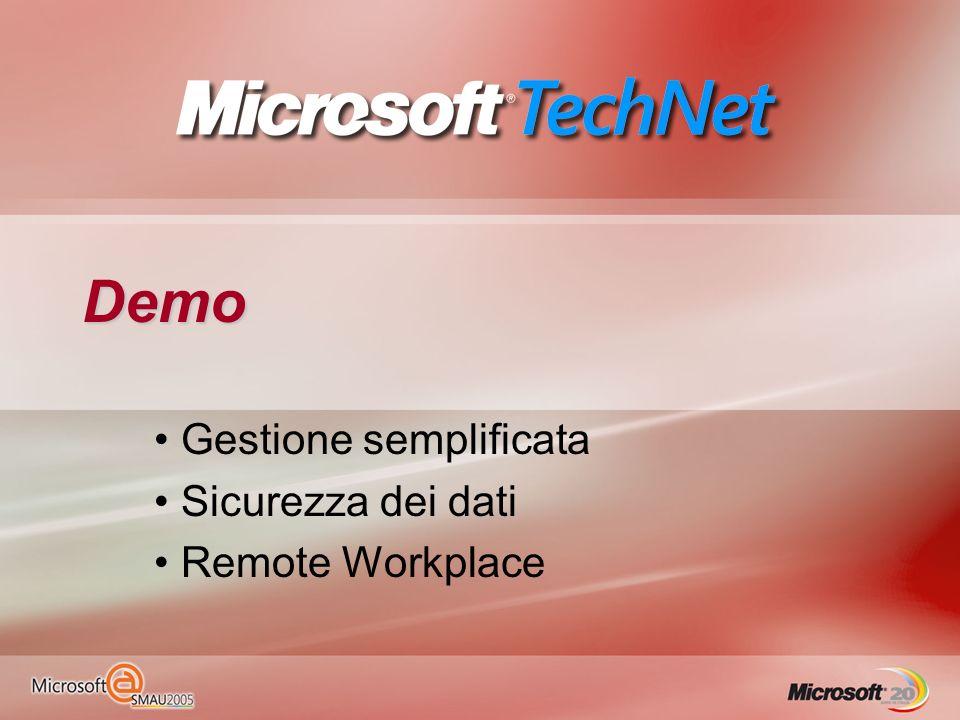 Demo Gestione semplificata Sicurezza dei dati Remote Workplace
