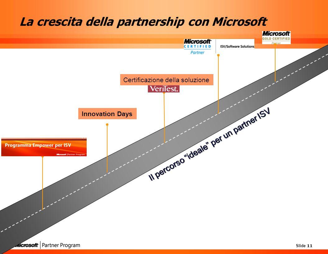Slide 11 La crescita della partnership con Microsoft Certificazione della soluzione Il percorso ideale per un partner ISV Innovation Days