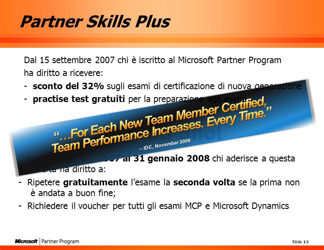 Slide 13 Partner Skills Plus Dal 15 settembre 2007 al 31 gennaio 2008 chi aderisce a questa offerta ha diritto a: - Ripetere gratuitamente lesame la seconda volta se la prima non è andata a buon fine; - Richiedere il voucher per tutti gli esami MCP e Microsoft Dynamics Dal 15 settembre 2007 chi è iscritto al Microsoft Partner Program ha diritto a ricevere: - sconto del 32% sugli esami di certificazione di nuova generazione - practise test gratuiti per la preparazione agli esami