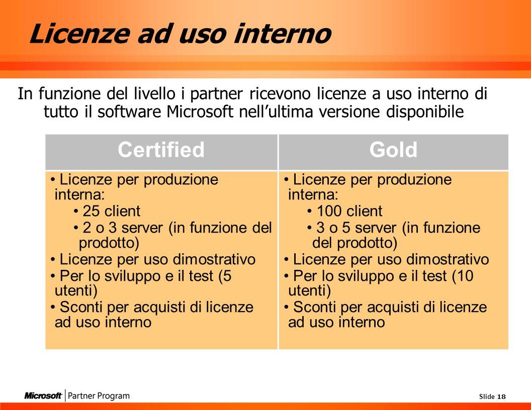 Slide 18 CertifiedGold Licenze per produzione interna: 25 client 2 o 3 server (in funzione del prodotto) Licenze per uso dimostrativo Per lo sviluppo e il test (5 utenti) Sconti per acquisti di licenze ad uso interno Licenze per produzione interna: 100 client 3 o 5 server (in funzione del prodotto) Licenze per uso dimostrativo Per lo sviluppo e il test (10 utenti) Sconti per acquisti di licenze ad uso interno Licenze ad uso interno In funzione del livello i partner ricevono licenze a uso interno di tutto il software Microsoft nellultima versione disponibile