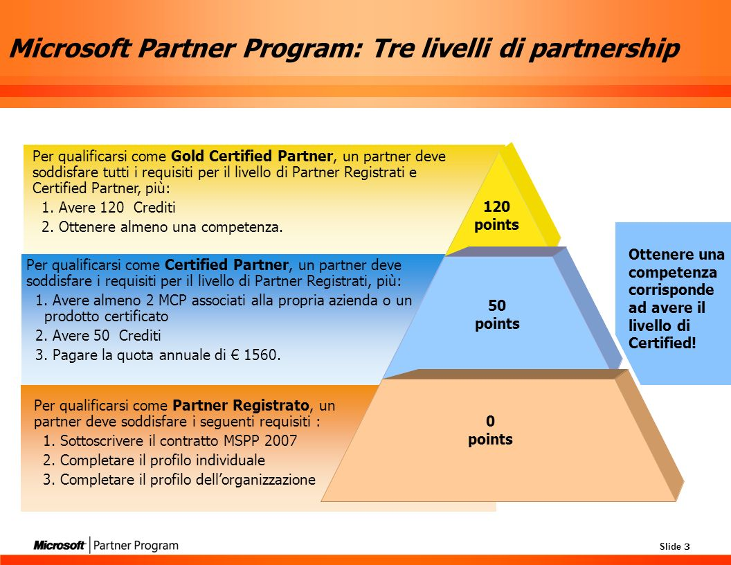 Slide 3 Microsoft Partner Program: Tre livelli di partnership s Per qualificarsi come Gold Certified Partner, un partner deve soddisfare tutti i requisiti per il livello di Partner Registrati e Certified Partner, più: 1.