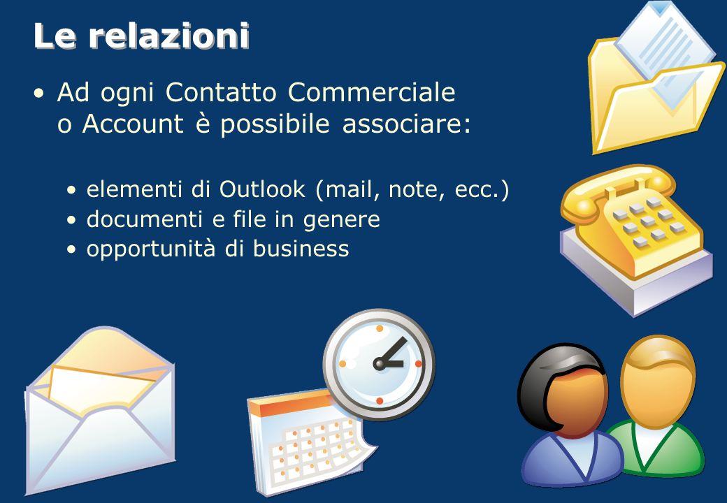 14 Le relazioni Ad ogni Contatto Commerciale o Account è possibile associare: elementi di Outlook (mail, note, ecc.) documenti e file in genere opport