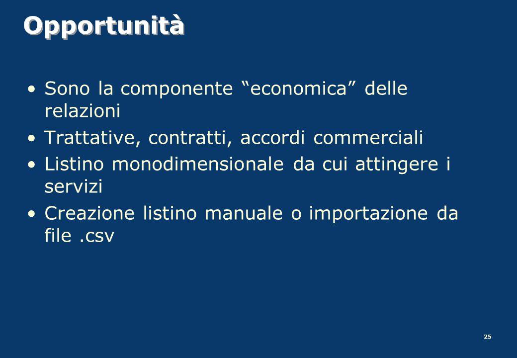 25 Opportunità Sono la componente economica delle relazioni Trattative, contratti, accordi commerciali Listino monodimensionale da cui attingere i ser