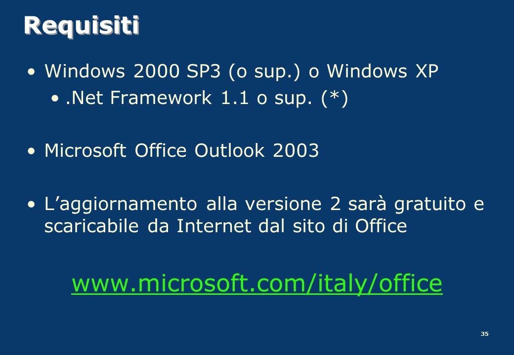 35 Requisiti Windows 2000 SP3 (o sup.) o Windows XP.Net Framework 1.1 o sup. (*) Microsoft Office Outlook 2003 Laggiornamento alla versione 2 sarà gra