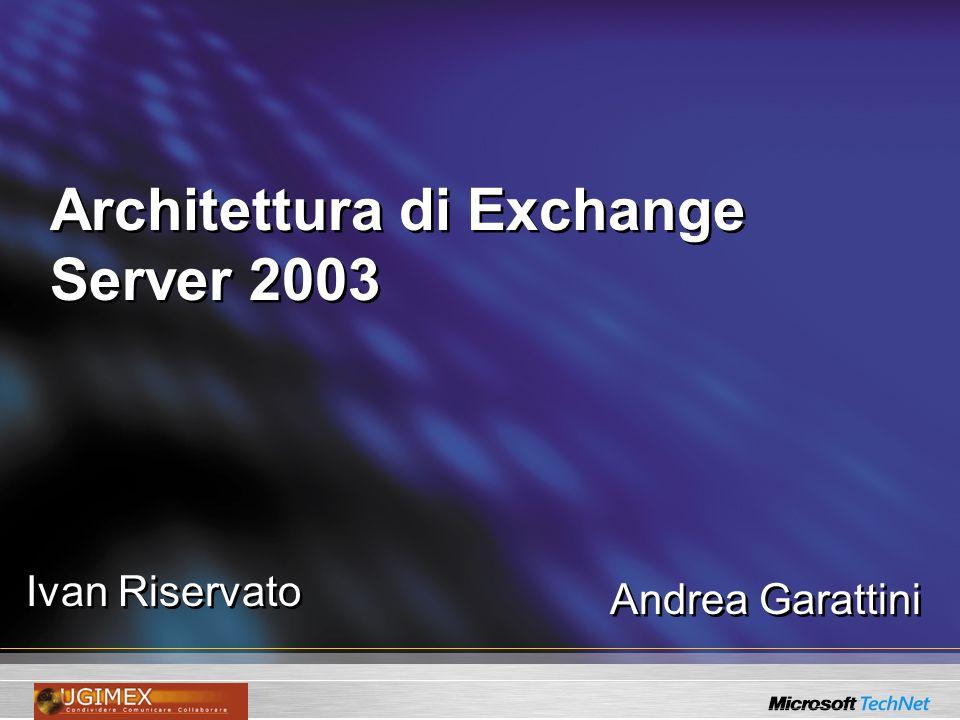 Exchange ed il servizio cluster Private Network Cluster Nodo 1 Cluster Nodo 2 Dischi in RAID SCSI o SCSI over Fiber Channel
