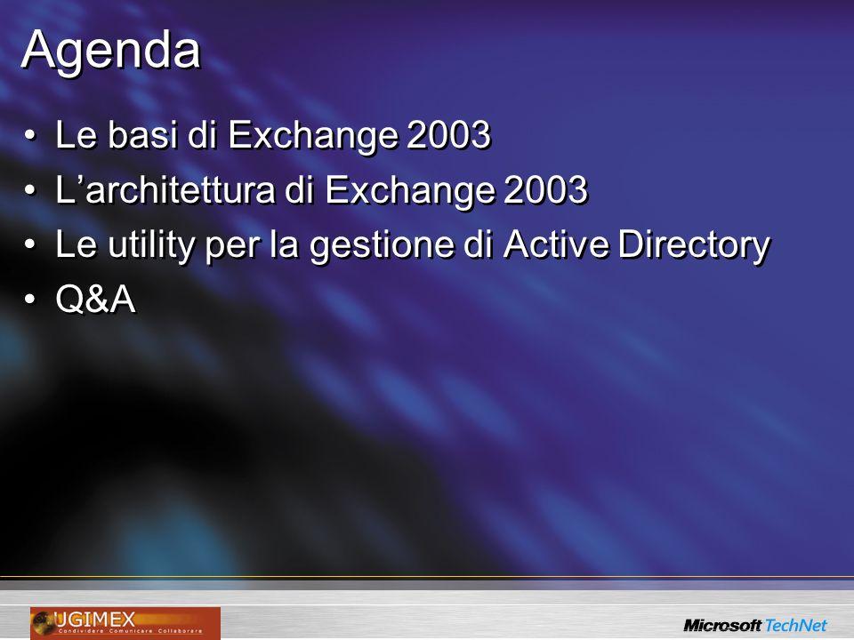Le basi di Exchange 2003 Exchange è un sistema: Client/Server I Core Components I database (Store e Storage Group) I Folder Trees I Client supportati I Virtual Server Exchange è un sistema: Client/Server I Core Components I database (Store e Storage Group) I Folder Trees I Client supportati I Virtual Server