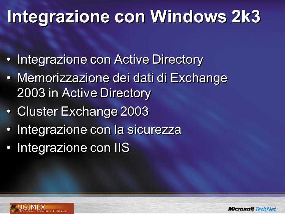 Lintegrazione con AD L organizzazione Exchange Lestensione dello Schema di Active Directory Labilitazione delle Mailbox –mailNickname –msExchHomeServerName –msExchMailboxGUID –homeMDB –homeMTA L organizzazione Exchange Lestensione dello Schema di Active Directory Labilitazione delle Mailbox –mailNickname –msExchHomeServerName –msExchMailboxGUID –homeMDB –homeMTA