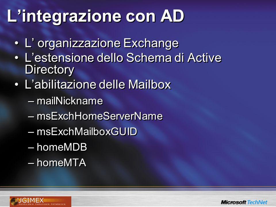 Lintegrazione con AD L organizzazione Exchange Lestensione dello Schema di Active Directory Labilitazione delle Mailbox –mailNickname –msExchHomeServe
