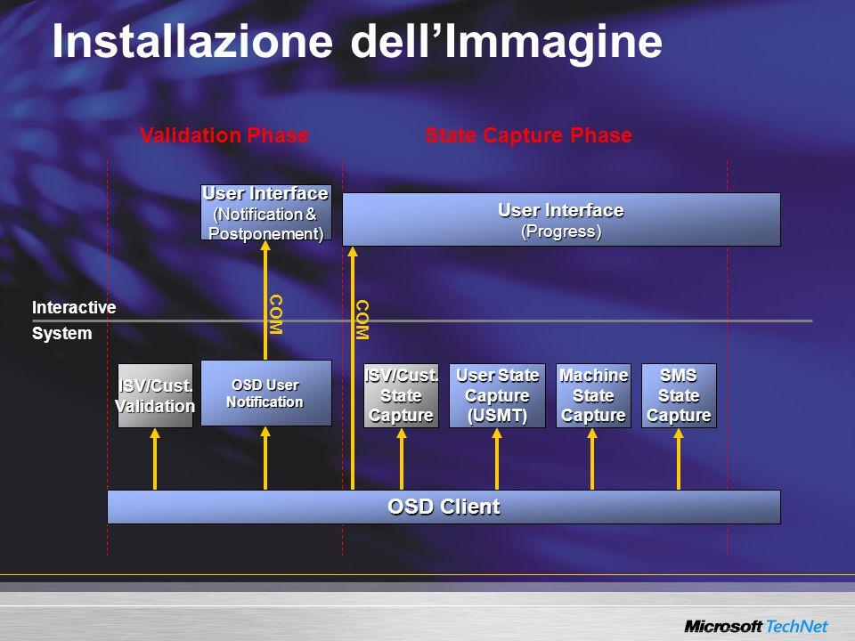 Installazione dellImmagine Interactive System Validation PhaseState Capture Phase ISV/Cust.ValidationMachineStateCaptureSMSStateCapture User State Cap