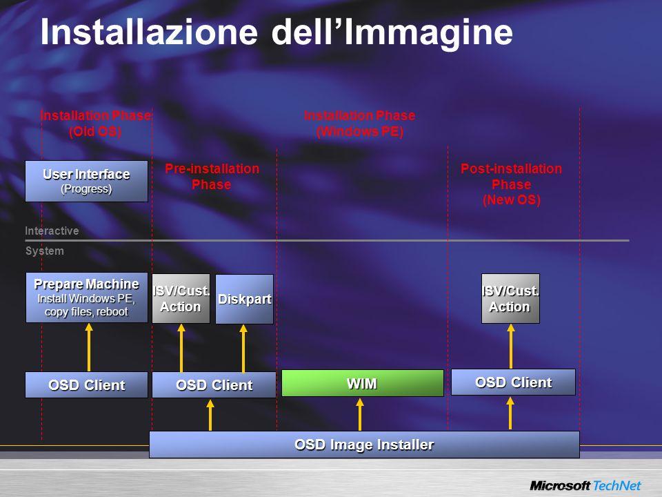 Installazione dellImmagine Interactive System Installation Phase (Old OS) Prepare Machine Install Windows PE, copy files, reboot User Interface (Progr