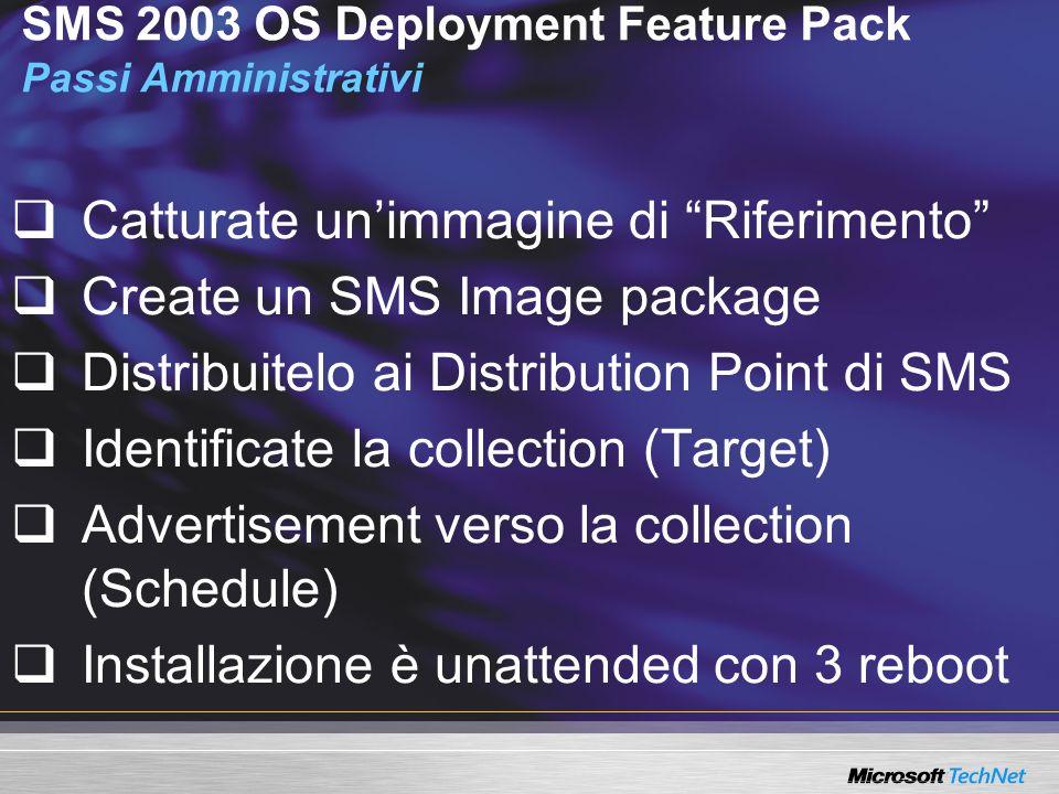 SMS 2003 OS Deployment Feature Pack Passi Amministrativi Catturate unimmagine di Riferimento Create un SMS Image package Distribuitelo ai Distribution