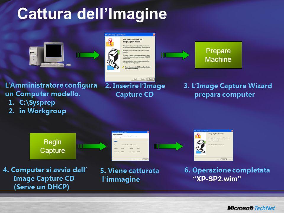 Cattura dellImagine Begin Capture 4. Computer si avvia dall Image Capture CD (Serve un DHCP) 5. Viene catturata limmagine 6. Operazione completata XP-