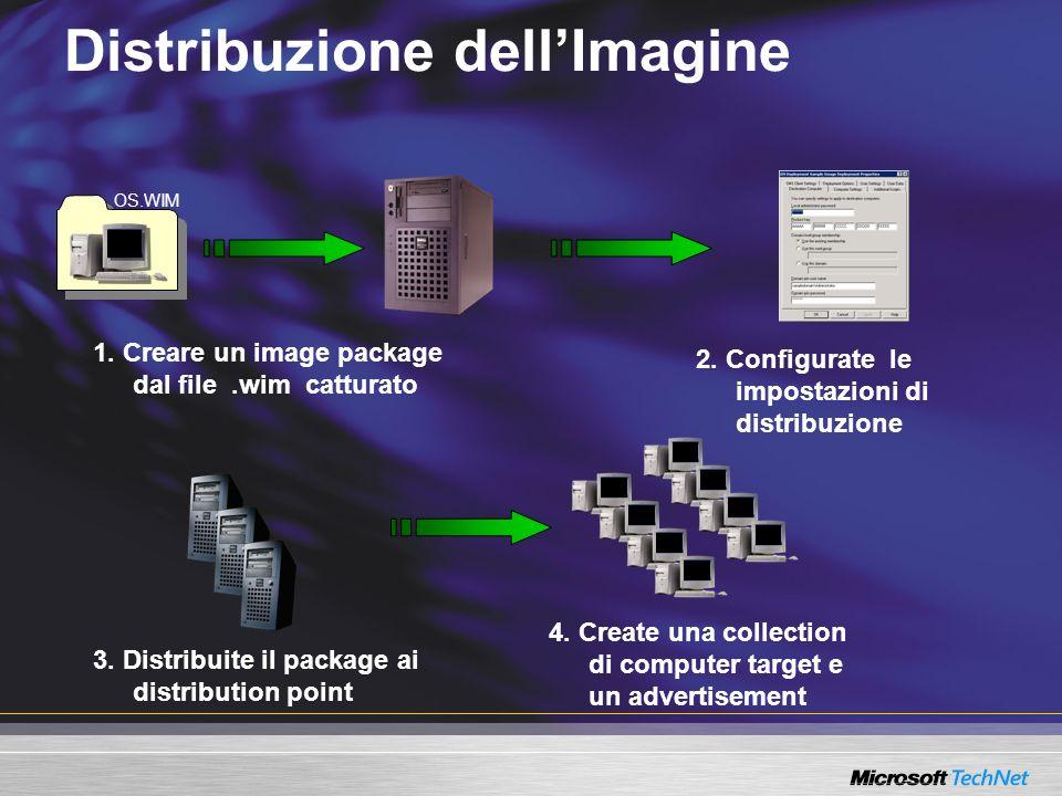 Distribuzione dellImagine OS.WIM 1. Creare un image package dal file.wim catturato 3. Distribuite il package ai distribution point 2. Configurate le i