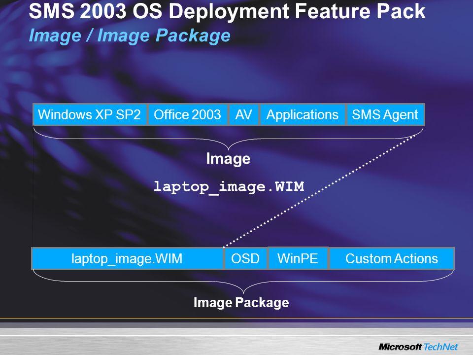 SMS 2003 OS Deployment Feature Pack Passi Amministrativi Catturate unimmagine di Riferimento Create un SMS Image package Distribuitelo ai Distribution Point di SMS Identificate la collection (Target) Advertisement verso la collection (Schedule) Installazione è unattended con 3 reboot