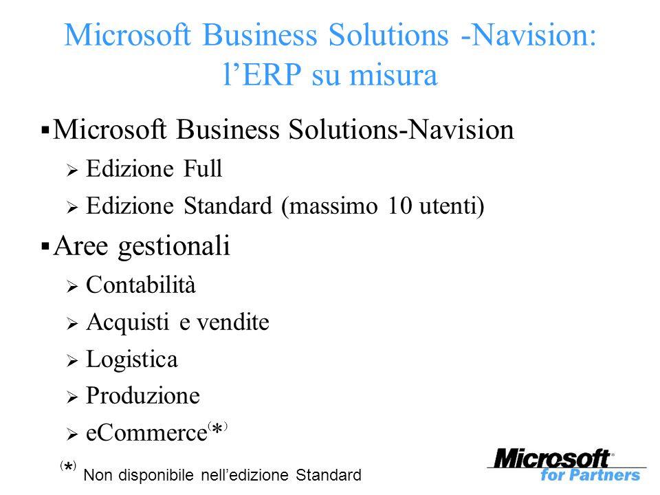 Microsoft Business Solutions -Navision: lERP su misura Microsoft Business Solutions-Navision Edizione Full Edizione Standard (massimo 10 utenti) Aree gestionali Contabilità Acquisti e vendite Logistica Produzione eCommerce ( * ) ( * ) Non disponibile nelledizione Standard