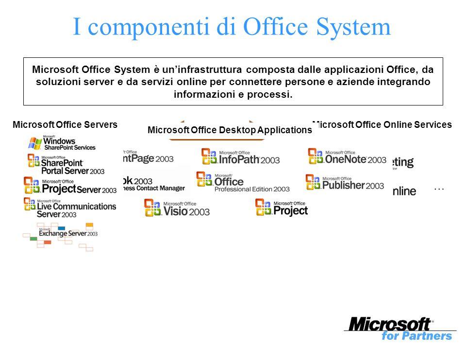 XML I componenti di Office System Microsoft Office System è uninfrastruttura composta dalle applicazioni Office, da soluzioni server e da servizi online per connettere persone e aziende integrando informazioni e processi.