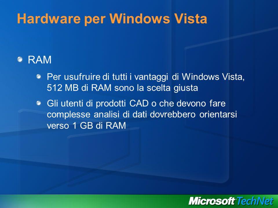 Hardware per Windows Vista RAM Per usufruire di tutti i vantaggi di Windows Vista, 512 MB di RAM sono la scelta giusta Gli utenti di prodotti CAD o ch