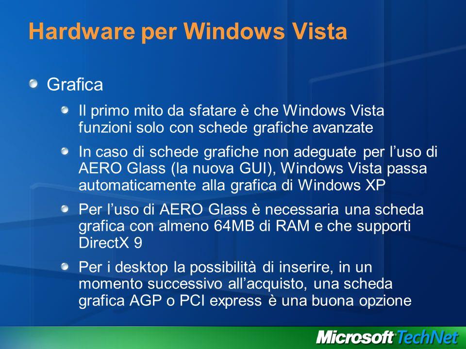 Hardware per Windows Vista Grafica Il primo mito da sfatare è che Windows Vista funzioni solo con schede grafiche avanzate In caso di schede grafiche