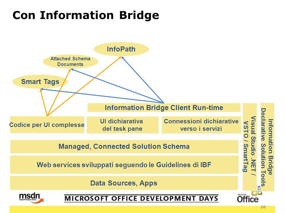 16 Con Information Bridge InfoPath Attached Schema Documents Smart Tags Visual Studio.NET / VSTO / SmartTag Information Bridge Declarative Solution Tools Codice per UI complesse Data Sources, Apps Web services sviluppati seguendo le Guidelines di IBF Managed, Connected Solution Schema UI dichiarativa del task pane Connessioni dichiarative verso i servizi Information Bridge Client Run-time