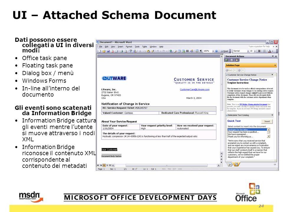 24 UI – Attached Schema Document Dati possono essere collegati a UI in diversi modi: Office task pane Floating task pane Dialog box / menù Windows Forms In-line allinterno del documento Gli eventi sono scatenati da Information Bridge Information Bridge cattura gli eventi mentre lutente si muove attraverso i nodi XML Information Bridge riconosce il contenuto XML corrispondente al contenuto dei metadati