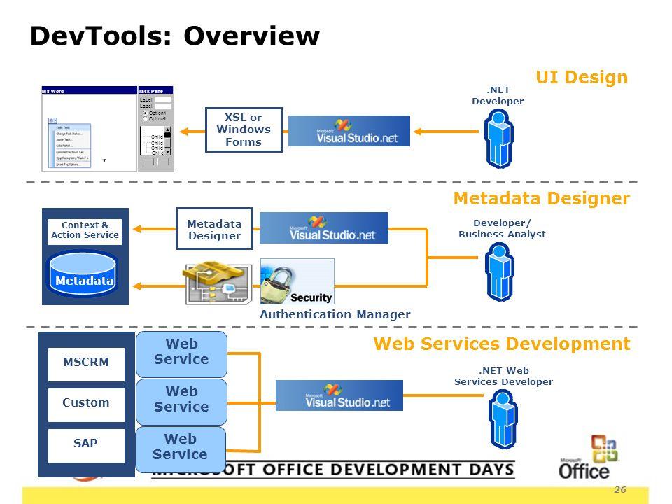 26 DevTools: Overview UI Design Metadata Designer Web Services Development MS WordTask Pane Option1 Child Label.NET Developer XSL or Windows Forms Aut