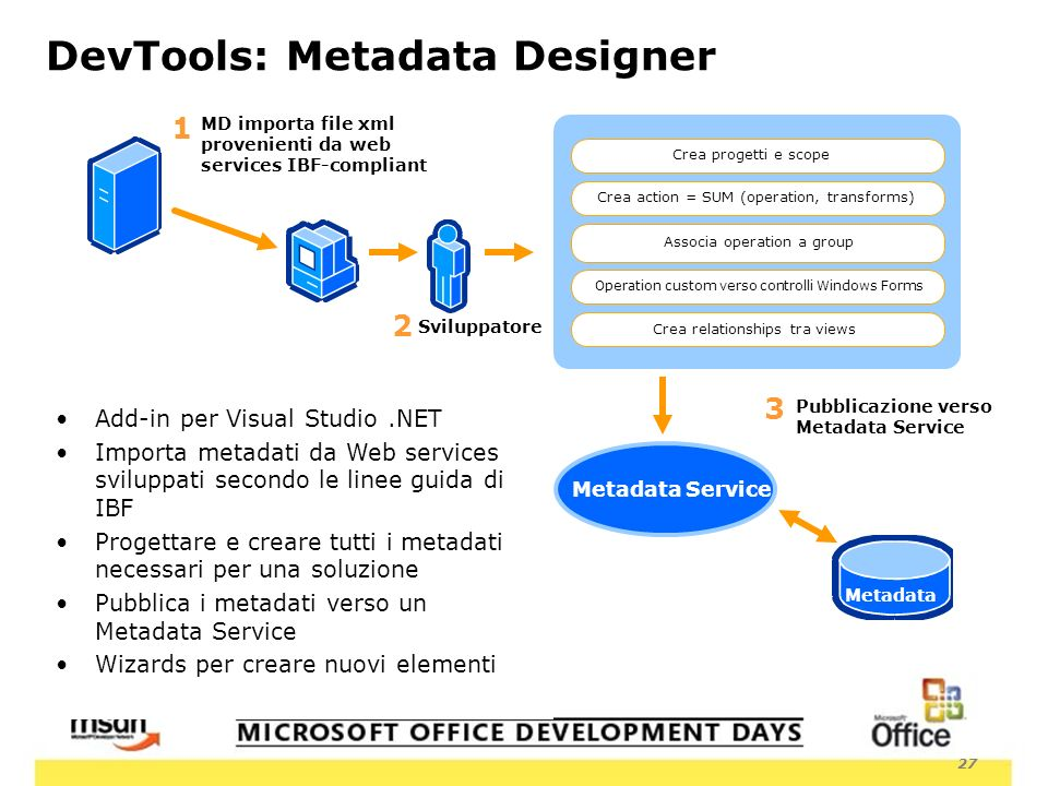 27 Crea progetti e scope Crea action = SUM (operation, transforms) Associa operation a group Crea relationships tra views Metadata Service Sviluppator