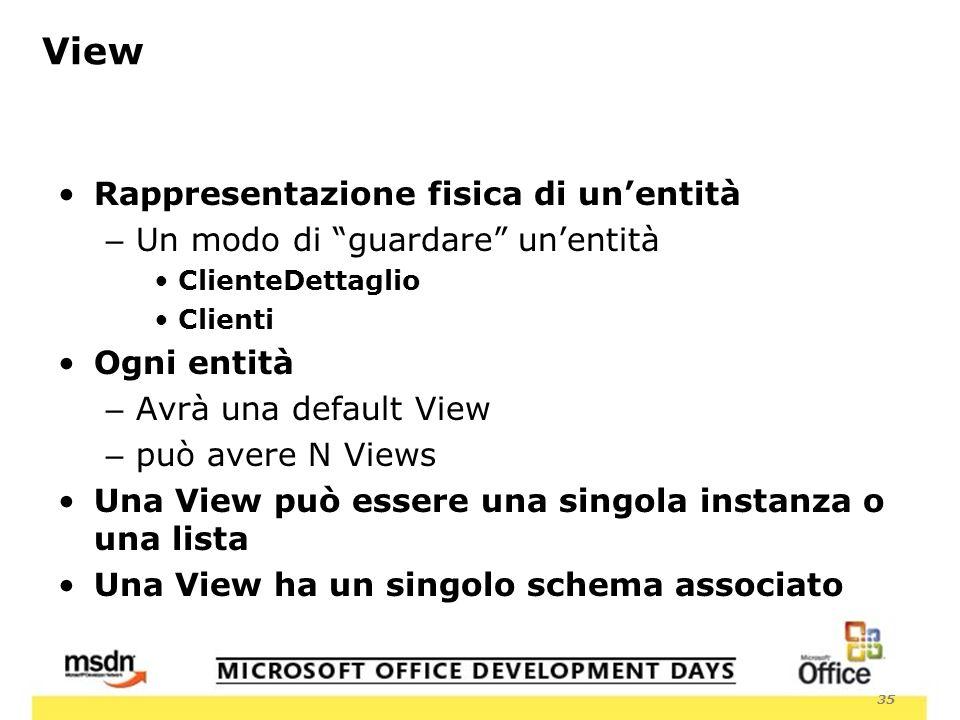 35 View Rappresentazione fisica di unentità – Un modo di guardare unentità ClienteDettaglio Clienti Ogni entità – Avrà una default View – può avere N Views Una View può essere una singola instanza o una lista Una View ha un singolo schema associato