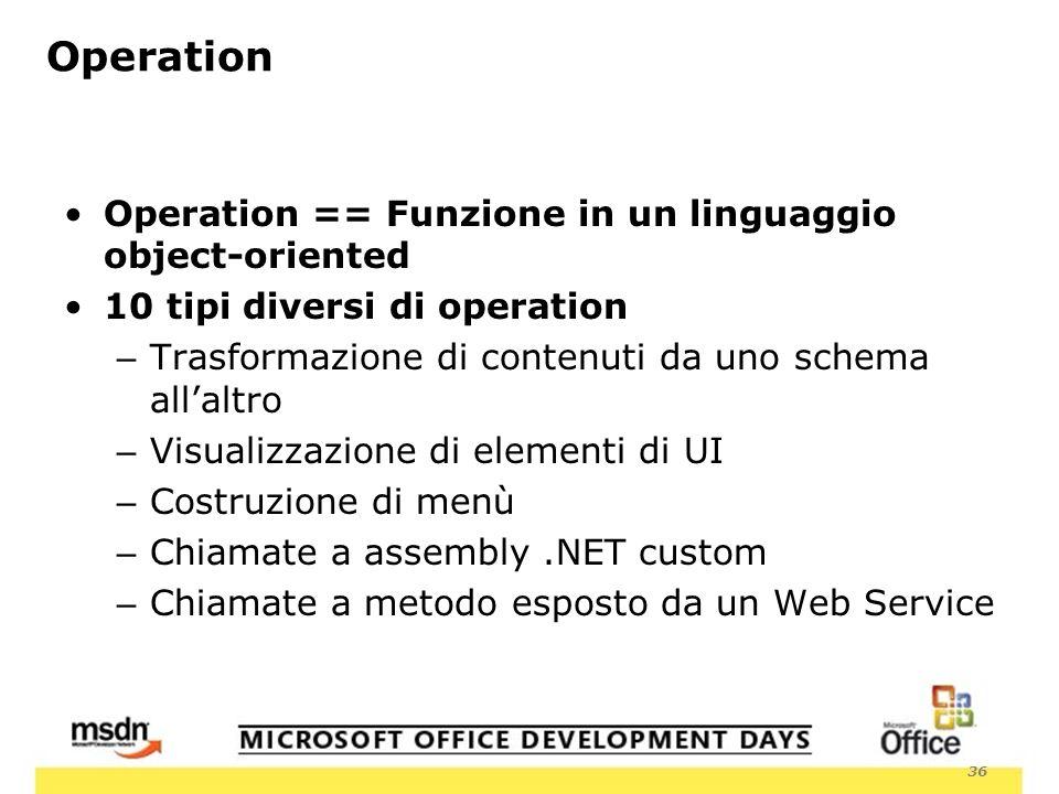 36 Operation Operation == Funzione in un linguaggio object-oriented 10 tipi diversi di operation – Trasformazione di contenuti da uno schema allaltro – Visualizzazione di elementi di UI – Costruzione di menù – Chiamate a assembly.NET custom – Chiamate a metodo esposto da un Web Service