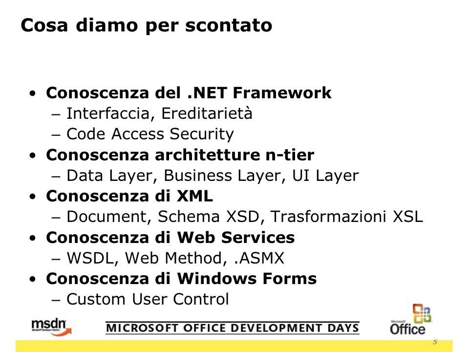 5 Cosa diamo per scontato Conoscenza del.NET Framework – Interfaccia, Ereditarietà – Code Access Security Conoscenza architetture n-tier – Data Layer, Business Layer, UI Layer Conoscenza di XML – Document, Schema XSD, Trasformazioni XSL Conoscenza di Web Services – WSDL, Web Method,.ASMX Conoscenza di Windows Forms – Custom User Control