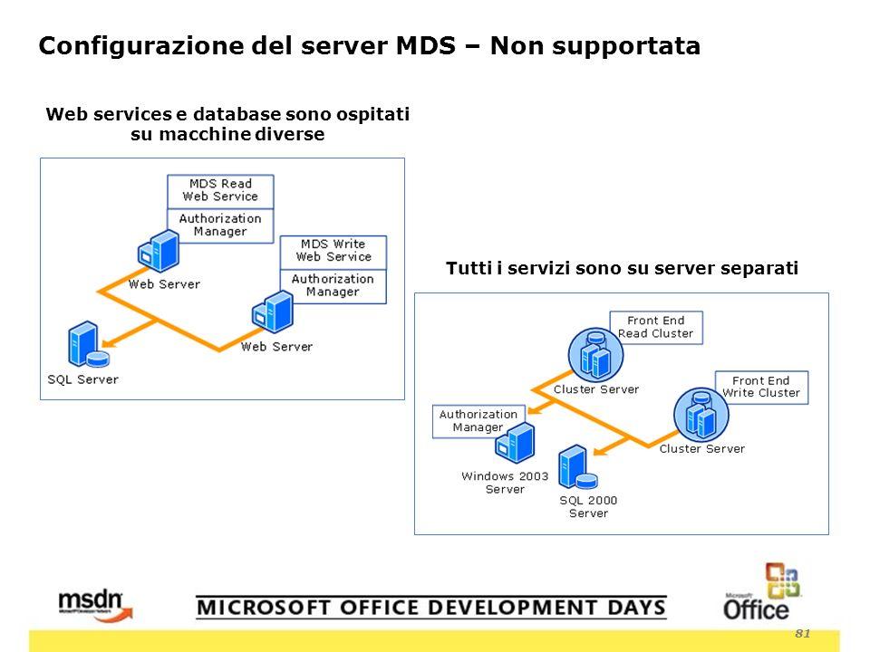 81 Configurazione del server MDS – Non supportata Web services e database sono ospitati su macchine diverse Tutti i servizi sono su server separati