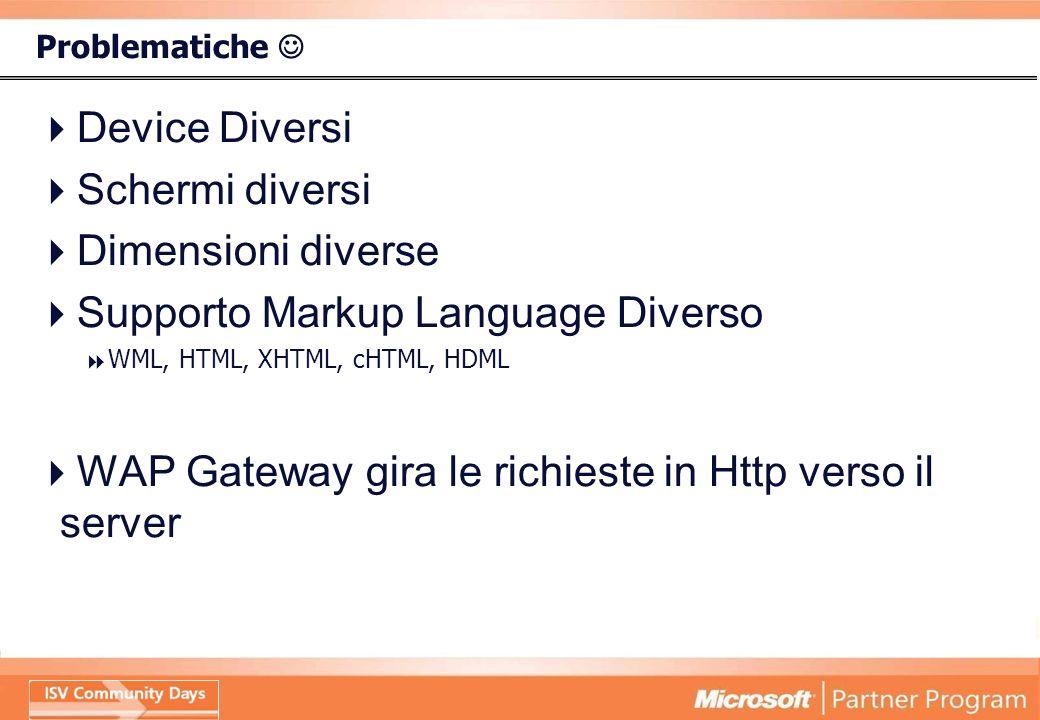 Problematiche Device Diversi Schermi diversi Dimensioni diverse Supporto Markup Language Diverso WML, HTML, XHTML, cHTML, HDML WAP Gateway gira le richieste in Http verso il server