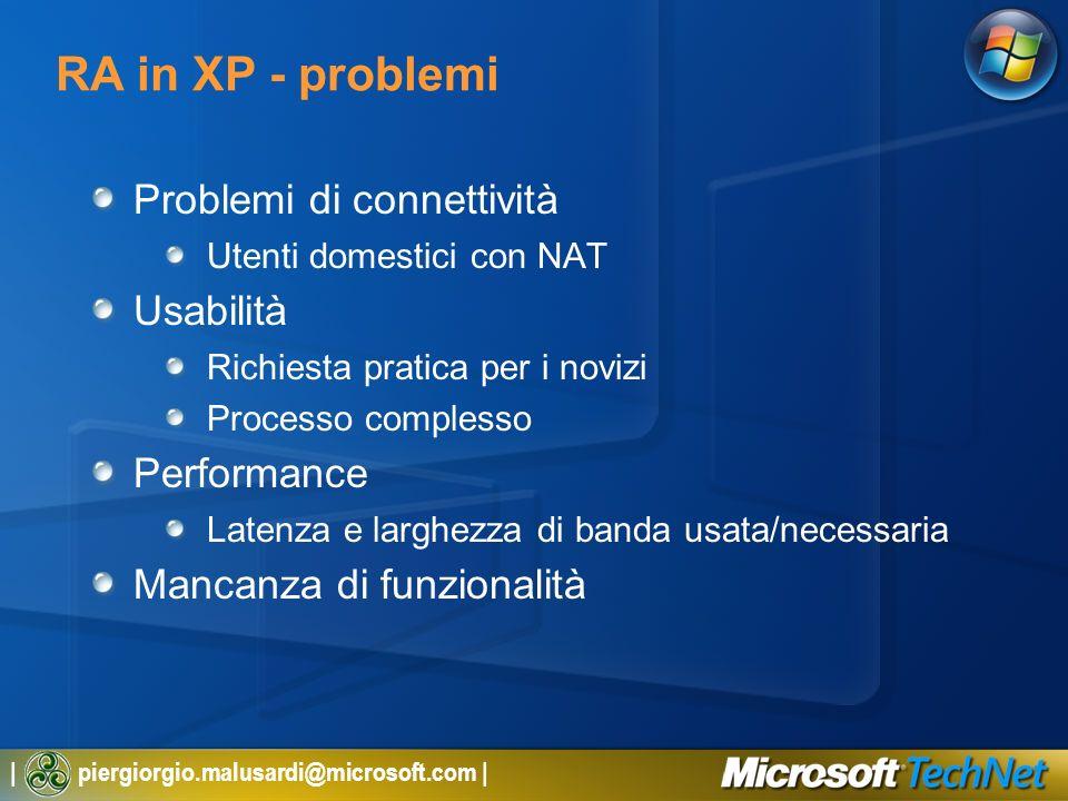 | piergiorgio.malusardi@microsoft.com | RA in XP - problemi Problemi di connettività Utenti domestici con NAT Usabilità Richiesta pratica per i novizi