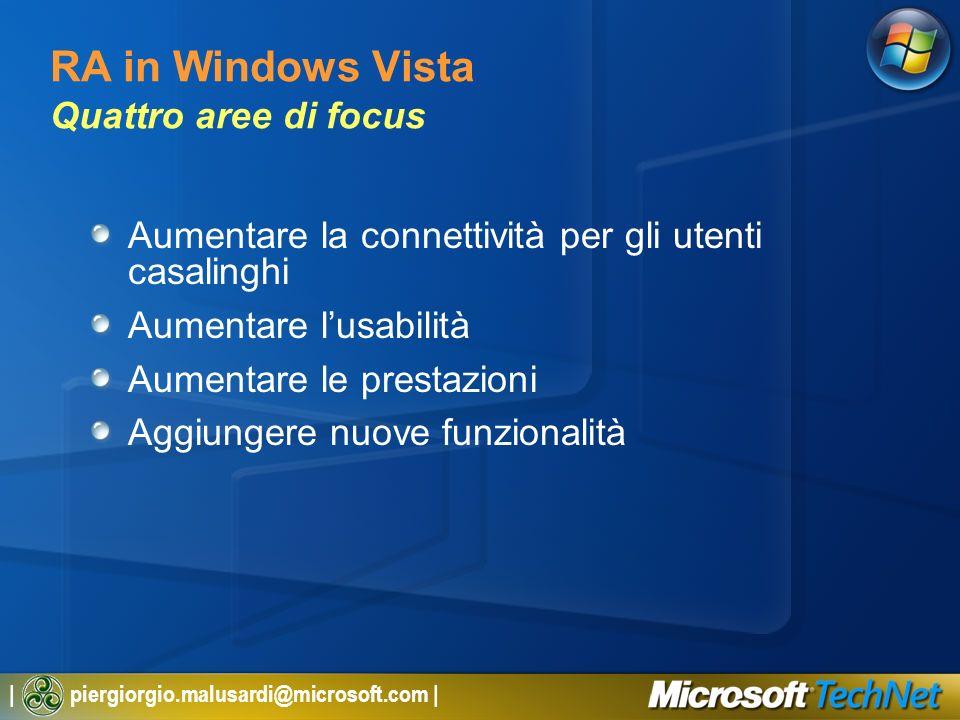 | piergiorgio.malusardi@microsoft.com | RA in Windows Vista Quattro aree di focus Aumentare la connettività per gli utenti casalinghi Aumentare lusabilità Aumentare le prestazioni Aggiungere nuove funzionalità