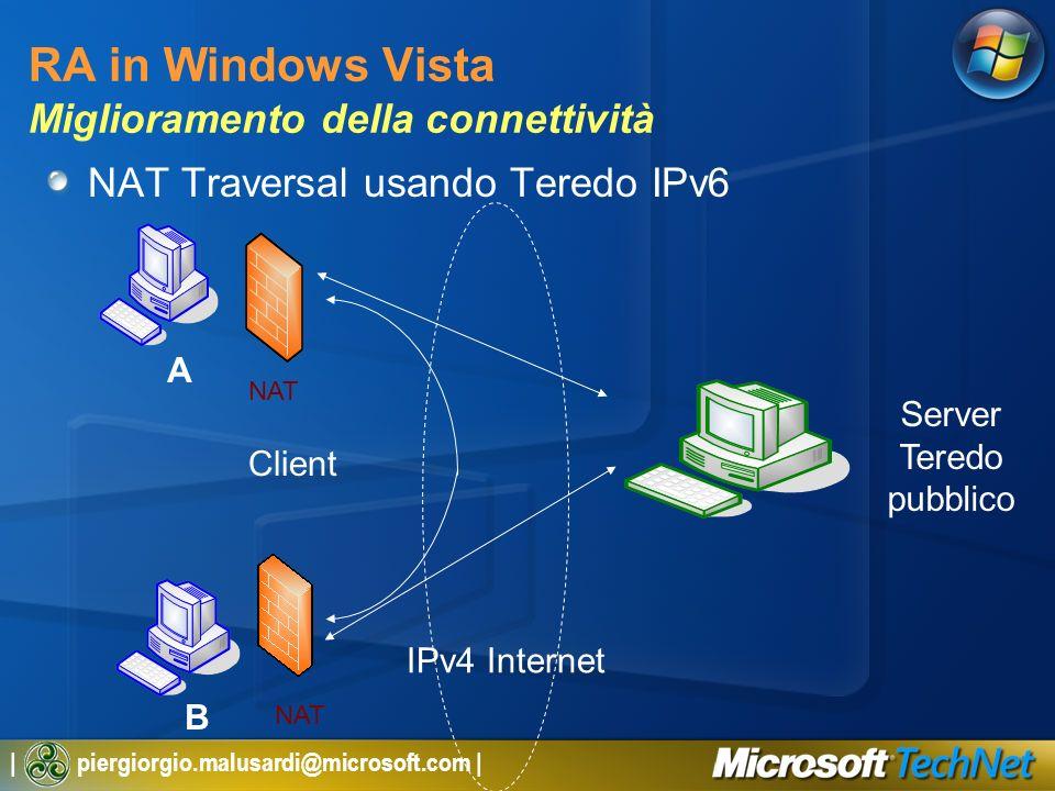 | piergiorgio.malusardi@microsoft.com | RA in Windows Vista Miglioramento della connettività NAT Traversal usando Teredo IPv6 Client Server Teredo pubblico IPv4 Internet A B NAT