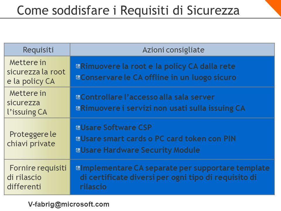 V-fabrig@microsoft.com Come soddisfare i Requisiti di Sicurezza RequisitiAzioni consigliate Mettere in sicurezza la root e la policy CA Rimuovere la r