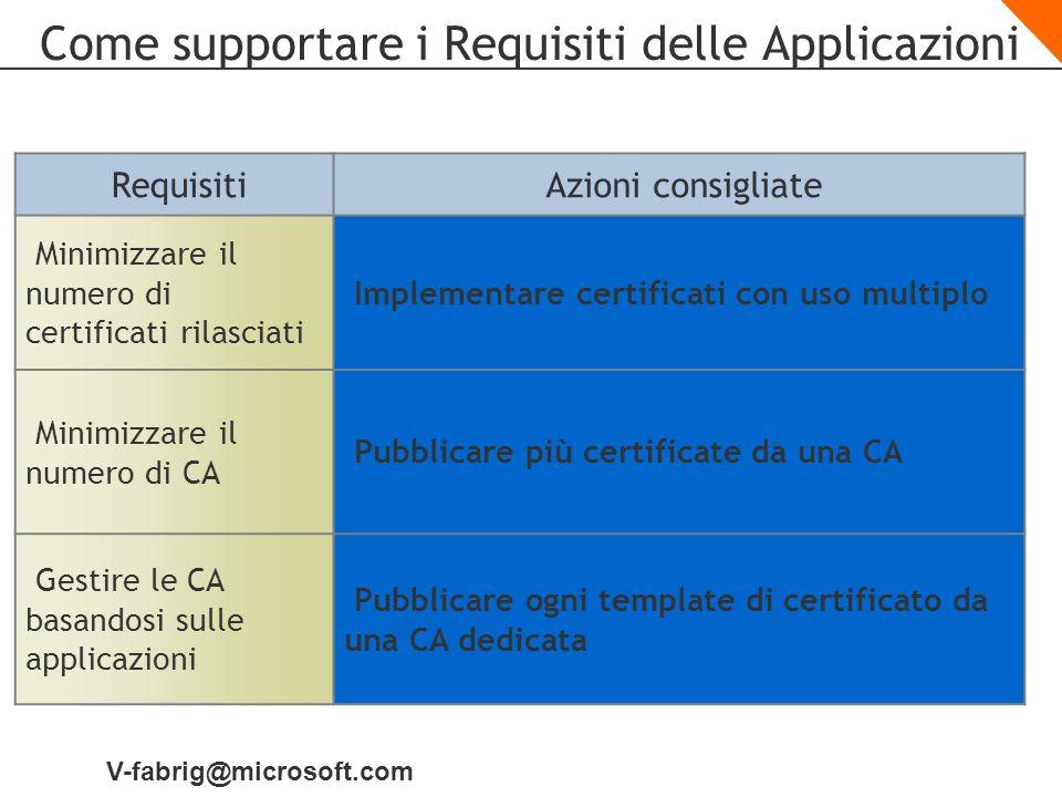 V-fabrig@microsoft.com Come supportare i Requisiti delle Applicazioni RequisitiAzioni consigliate Minimizzare il numero di certificati rilasciati Impl