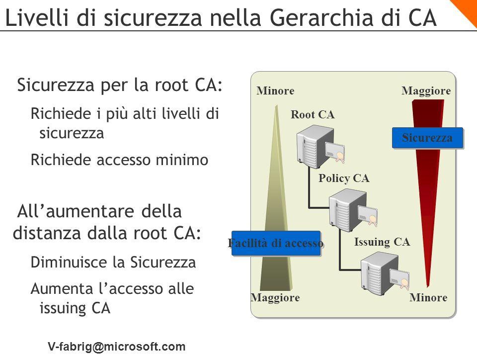 V-fabrig@microsoft.com Livelli di sicurezza nella Gerarchia di CA Sicurezza per la root CA: Richiede i più alti livelli di sicurezza Richiede accesso