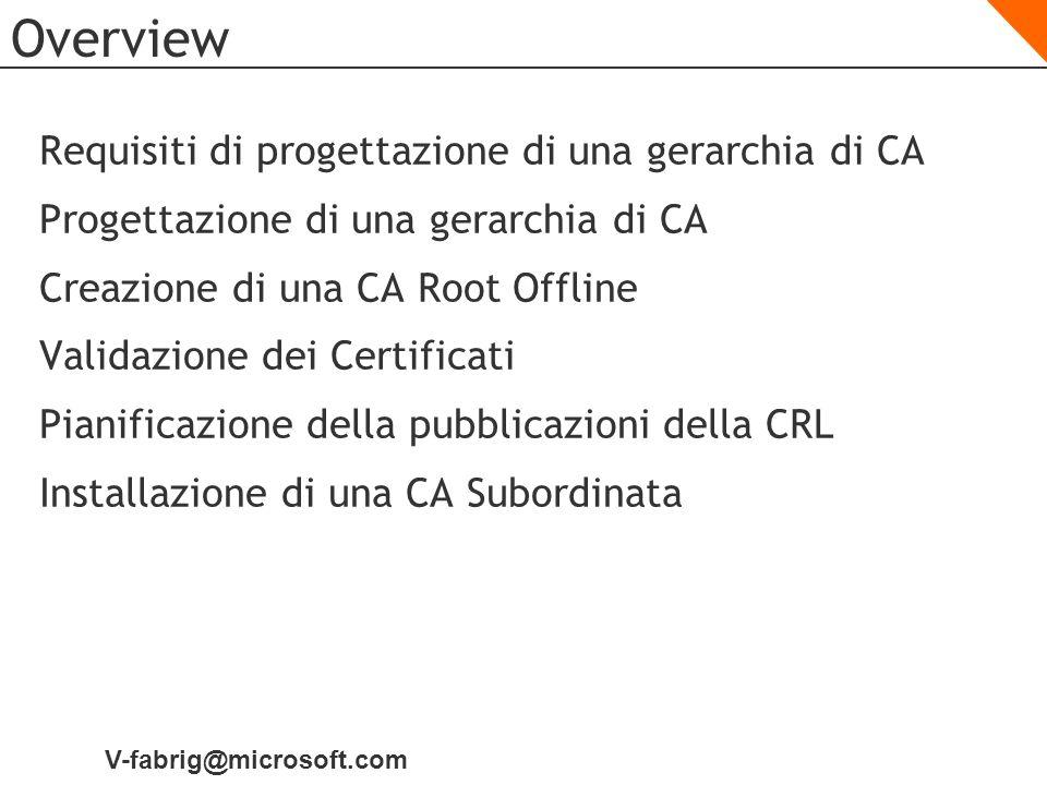V-fabrig@microsoft.com Overview Requisiti di progettazione di una gerarchia di CA Progettazione di una gerarchia di CA Creazione di una CA Root Offlin