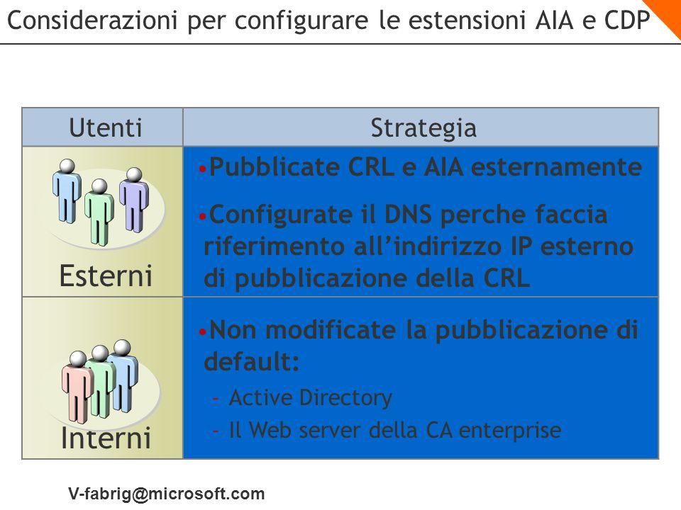 V-fabrig@microsoft.com Considerazioni per configurare le estensioni AIA e CDP Utenti Strategia Esterni Pubblicate CRL e AIA esternamente Configurate i