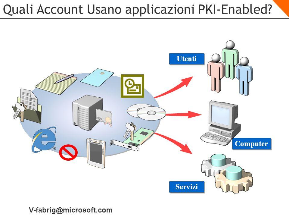 V-fabrig@microsoft.com Quali Account Usano applicazioni PKI-Enabled? Utenti Computer Servizi