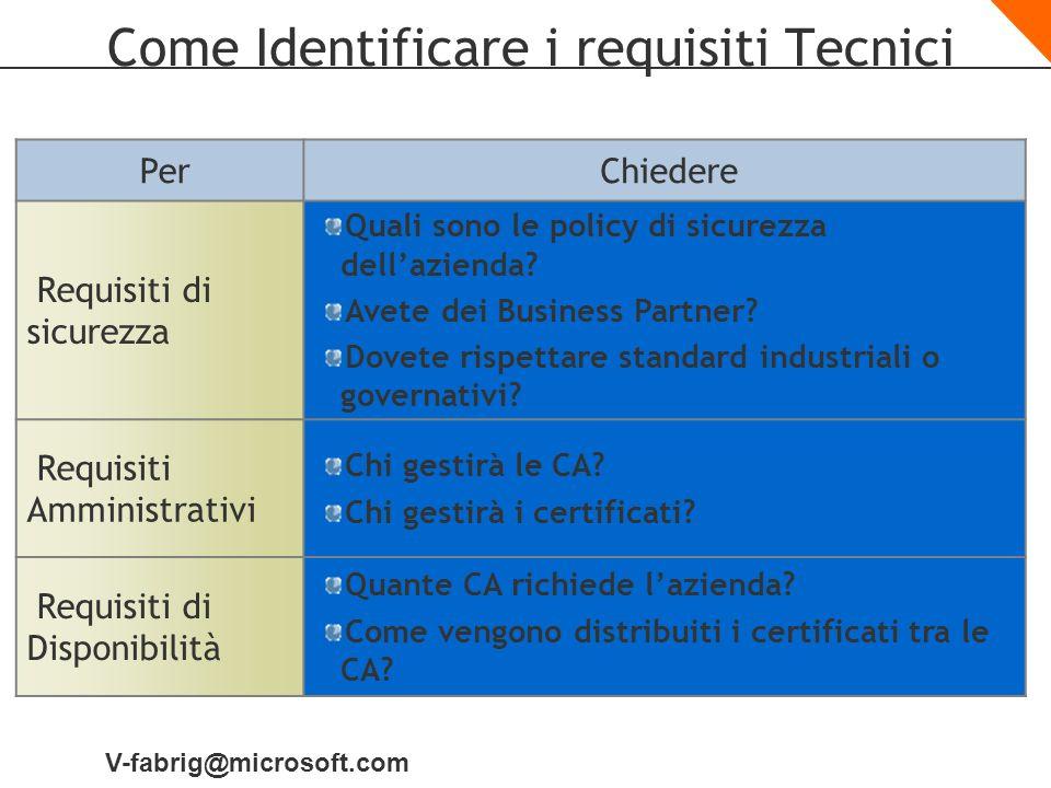 V-fabrig@microsoft.com Come Identificare i requisiti Tecnici PerChiedere Requisiti di sicurezza Quali sono le policy di sicurezza dellazienda? Avete d