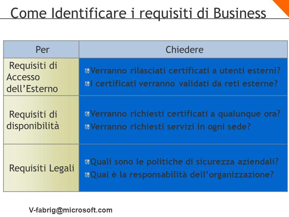 V-fabrig@microsoft.com Come Identificare i requisiti di Business PerChiedere Requisiti di Accesso dellEsterno Verranno rilasciati certificati a utenti