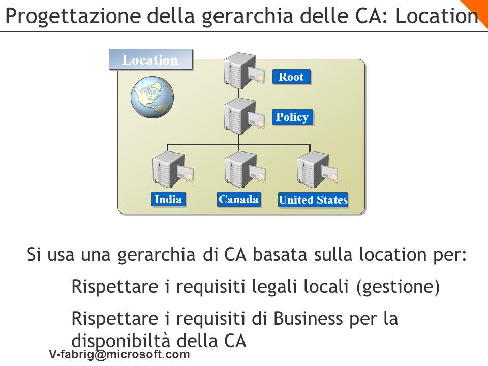 V-fabrig@microsoft.com Progettazione della gerarchia delle CA: Location Location India Canada United States Root Policy Si usa una gerarchia di CA bas