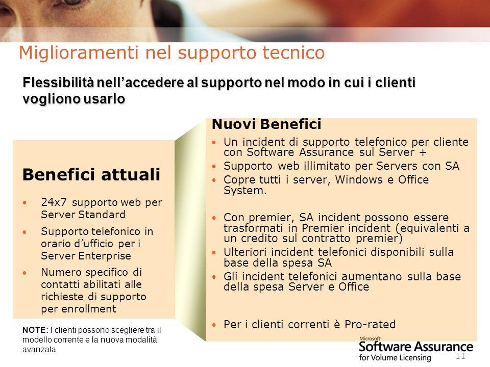 Worldwide Licensing and Pricing FY06 11 Miglioramenti nel supporto tecnico Nuovi Benefici Un incident di supporto telefonico per cliente con Software