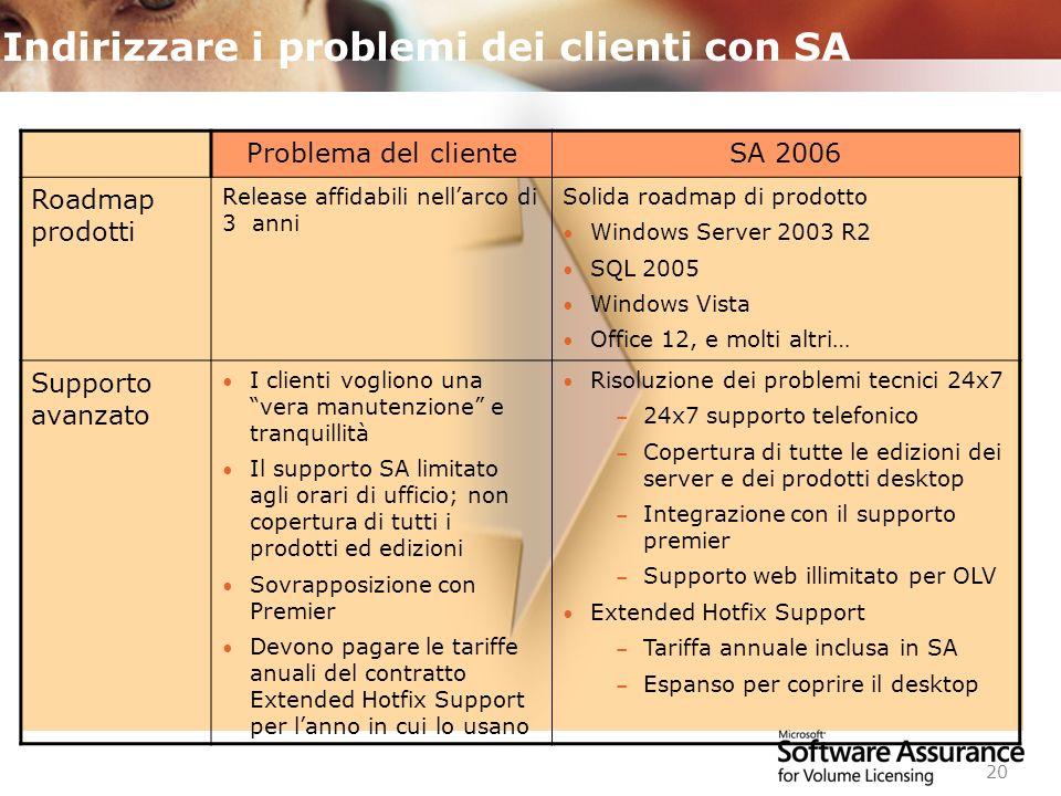 Worldwide Licensing and Pricing FY06 20 Indirizzare i problemi dei clienti con SA Problema del clienteSA 2006 Roadmap prodotti Release affidabili nell