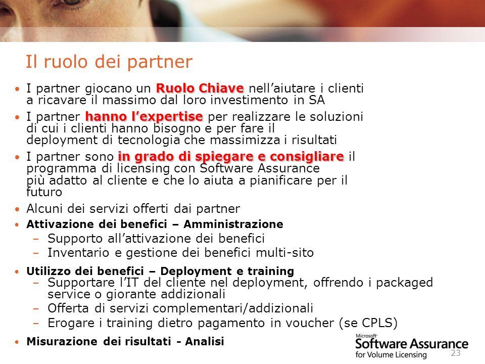 Worldwide Licensing and Pricing FY06 23 Il ruolo dei partner Ruolo Chiave I partner giocano un Ruolo Chiave nellaiutare i clienti a ricavare il massimo dal loro investimento in SA hanno lexpertise I partner hanno lexpertise per realizzare le soluzioni di cui i clienti hanno bisogno e per fare il deployment di tecnologia che massimizza i risultati in grado di spiegare e consigliare I partner sono in grado di spiegare e consigliare il programma di licensing con Software Assurance più adatto al cliente e che lo aiuta a pianificare per il futuro Alcuni dei servizi offerti dai partner Attivazione dei benefici – Amministrazione – Supporto allattivazione dei benefici – Inventario e gestione dei benefici multi-sito Utilizzo dei benefici – Deployment e training – Supportare lIT del cliente nel deployment, offrendo i packaged service o giorante addizionali – Offerta di servizi complementari/addizionali – Erogare i training dietro pagamento in voucher (se CPLS) Misurazione dei risultati - Analisi